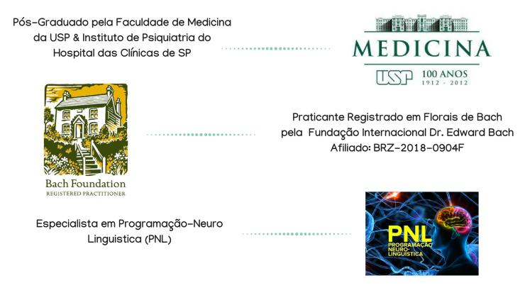 Graduado em Psicologia Clínica pela Universidade Tuiuti do Paraná(1)